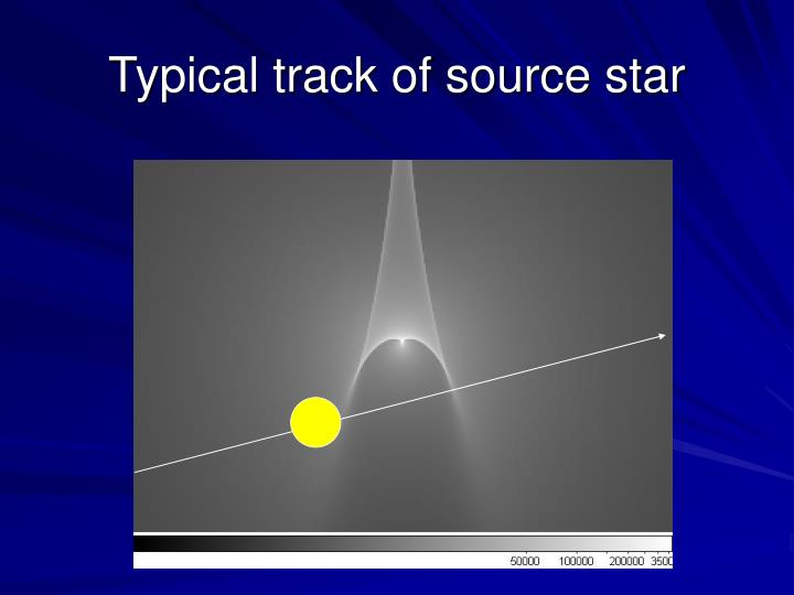 Typical track of source star