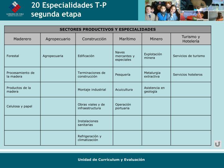20 Especialidades T-P segunda etapa