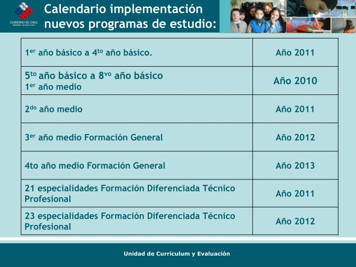 Calendario implementación