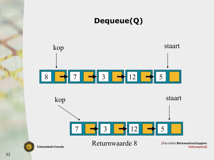 Dequeue(Q)