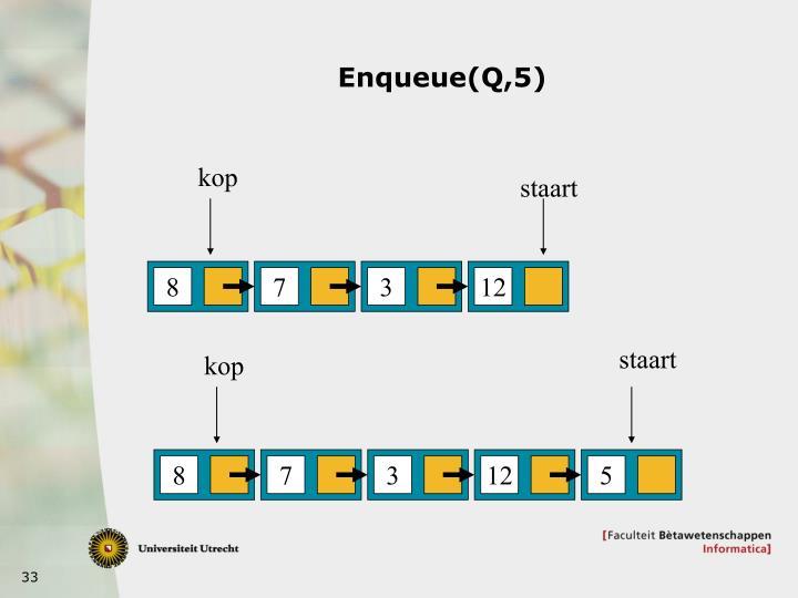 Enqueue(Q,5)