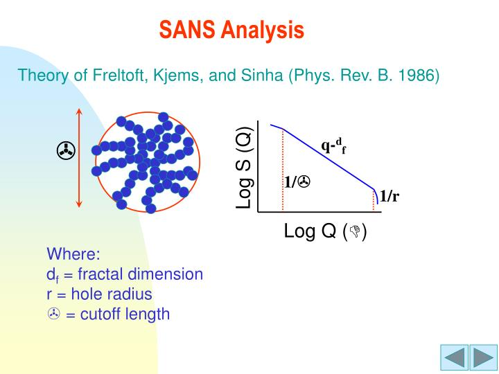 SANS Analysis