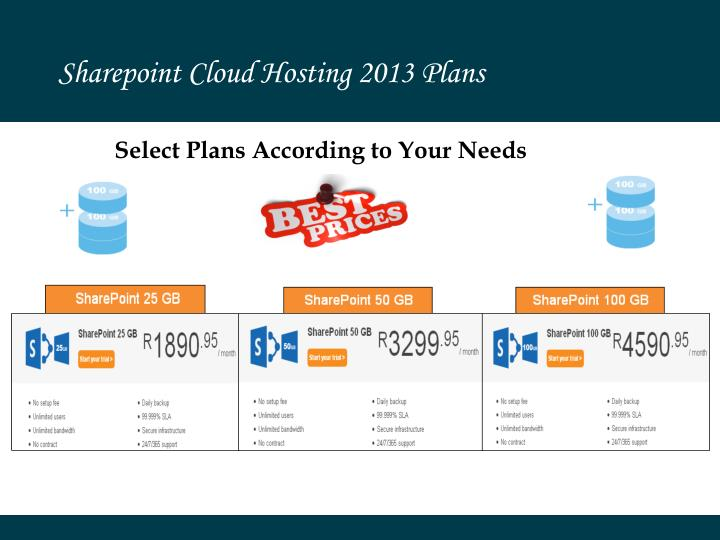 Sharepoint Cloud Hosting 2013 Plans