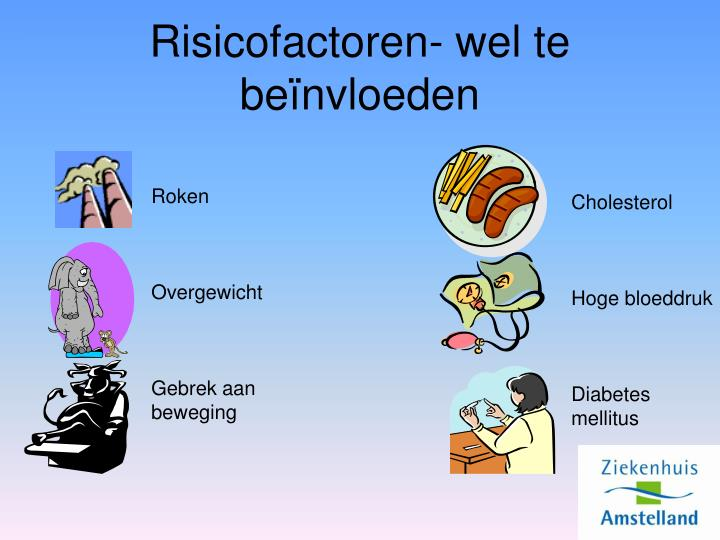 Risicofactoren- wel te beïnvloeden