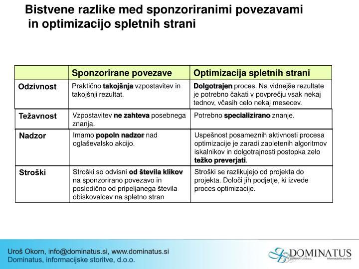 Bistvene razlike med sponzoriranimi povezavami