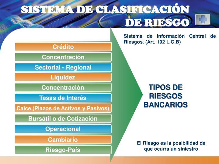 SISTEMA DE CLASIFICACIÓN DE RIESGO