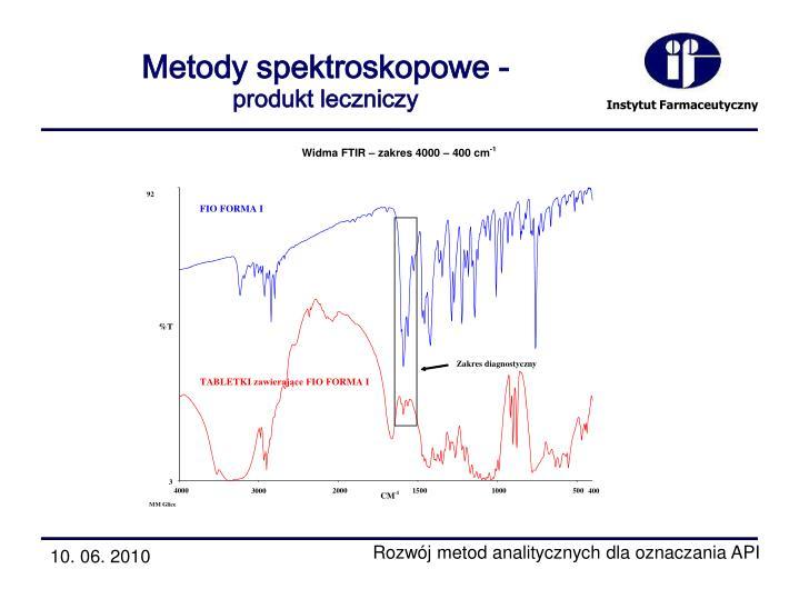 Metody spektroskopowe -