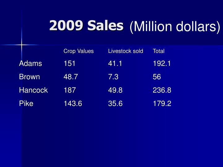2009 Sales