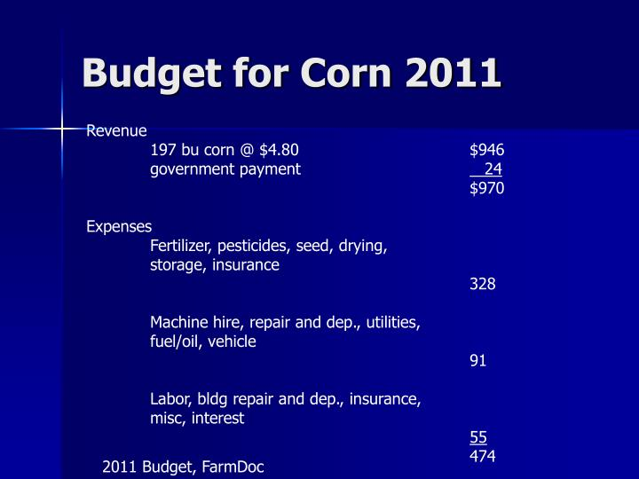 Budget for Corn 2011