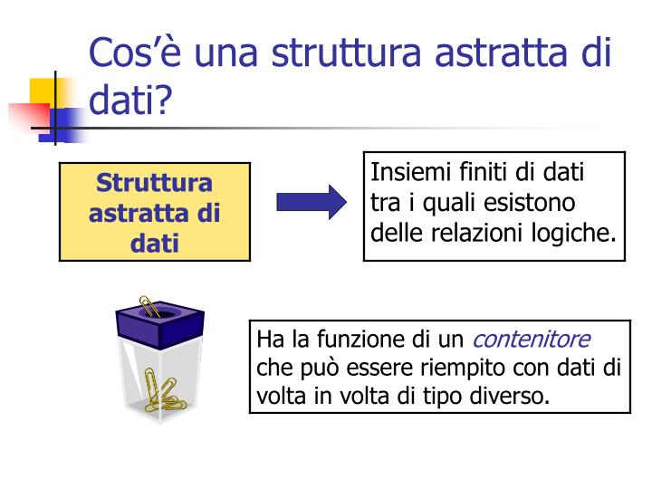 Cos'è una struttura astratta di dati?