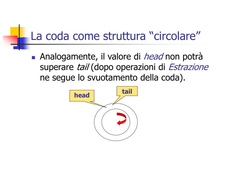 """La coda come struttura """"circolare"""""""