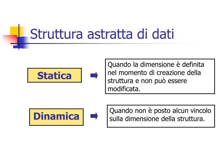 Struttura astratta di dati