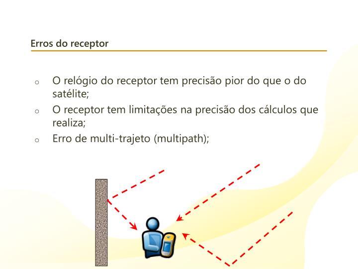 Erros do receptor
