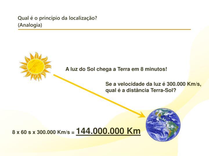 Qual é o princípio da localização?