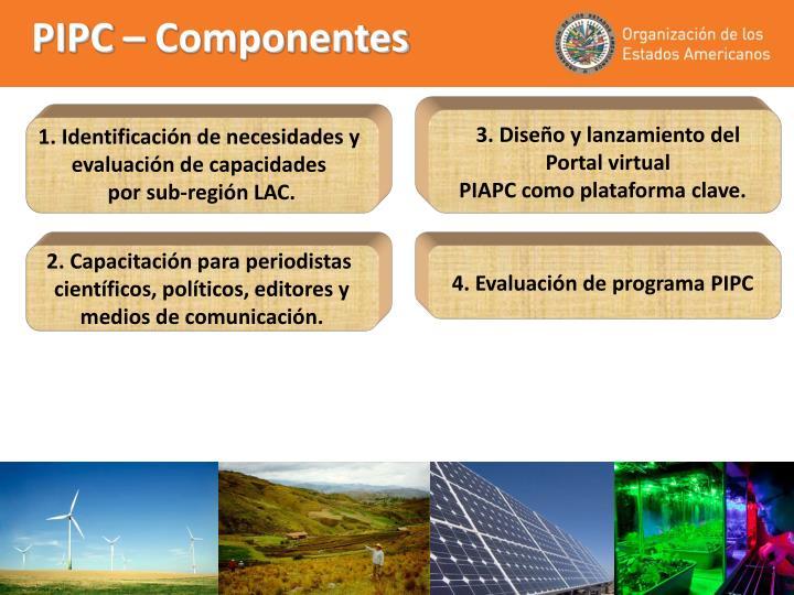 PIPC – Componentes