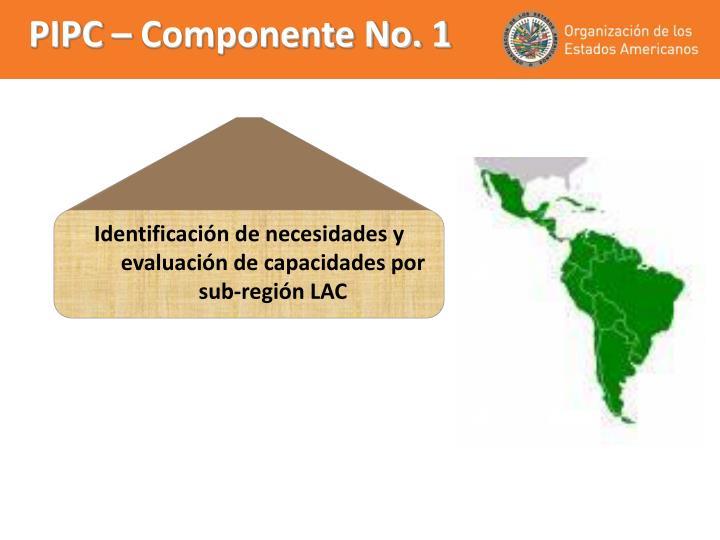 PIPC – Componente No. 1