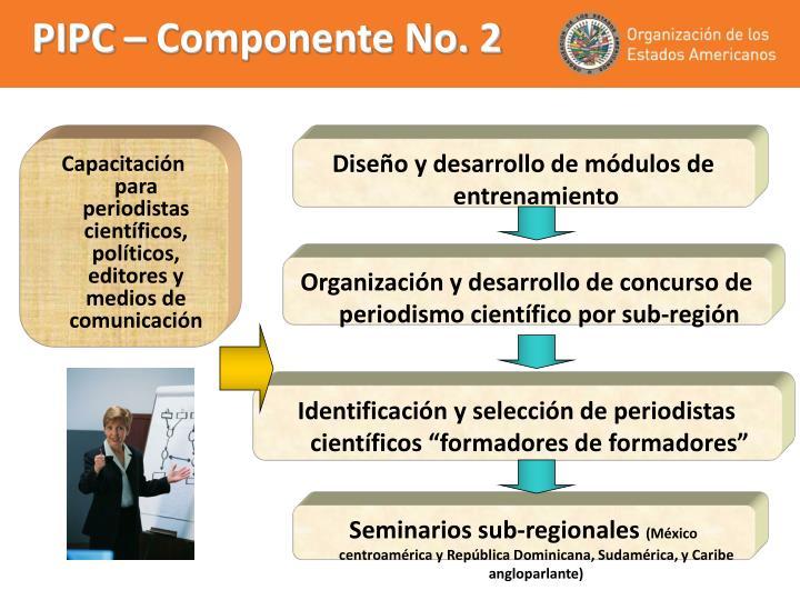 PIPC – Componente No. 2