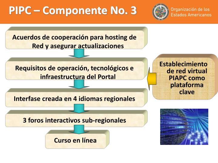 PIPC – Componente No. 3