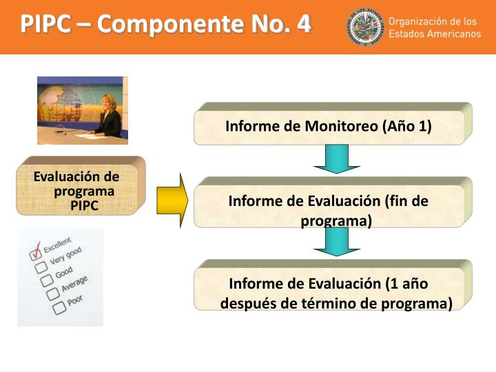 PIPC – Componente No. 4