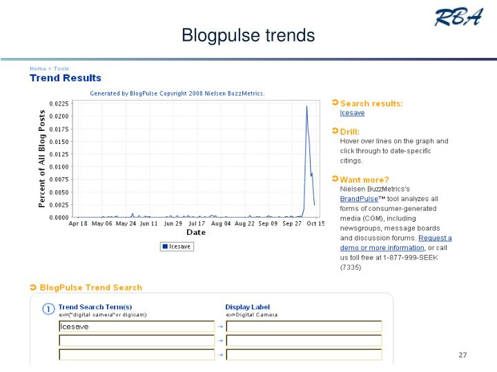 Blogpulse trends