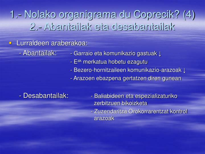 1.- Nolako organigrama du Coprecik? (