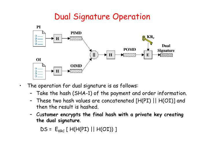 Dual Signature Operation