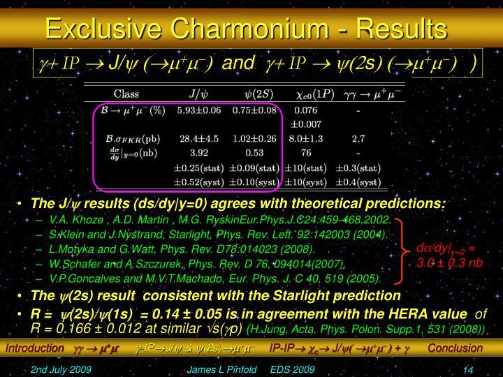 Exclusive Charmonium - Results