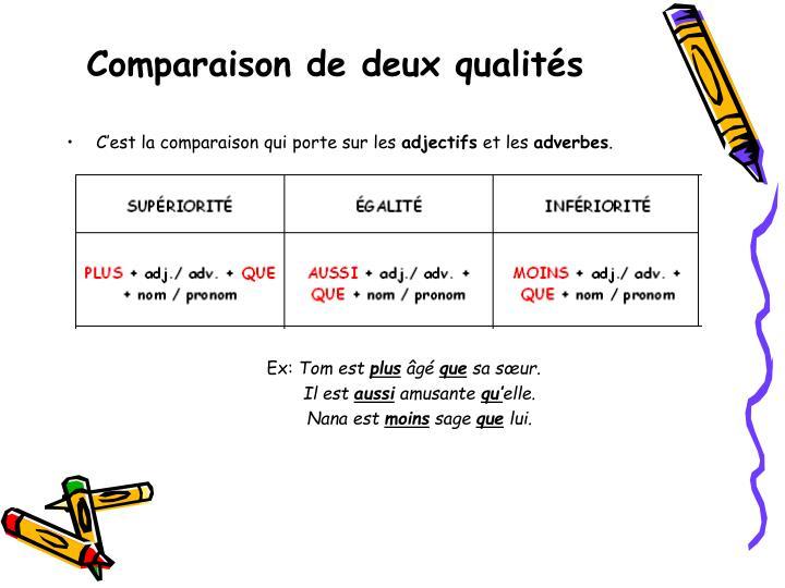 Comparaison de deux qualités