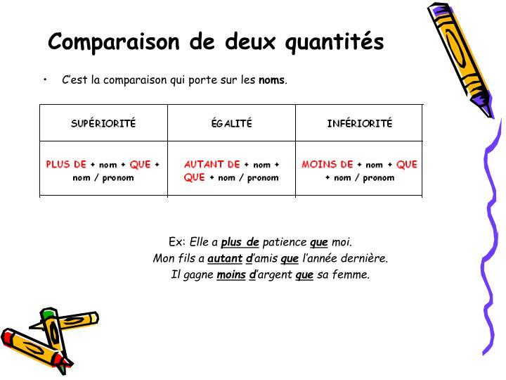 Comparaison de deux quantités