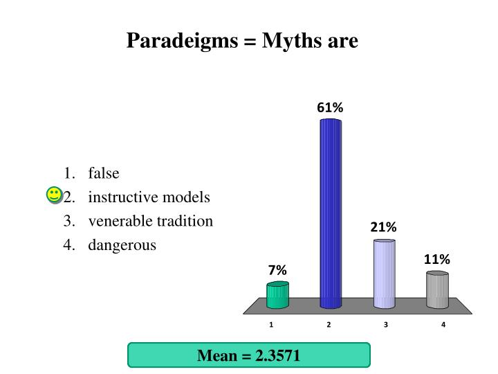Paradeigms = Myths are