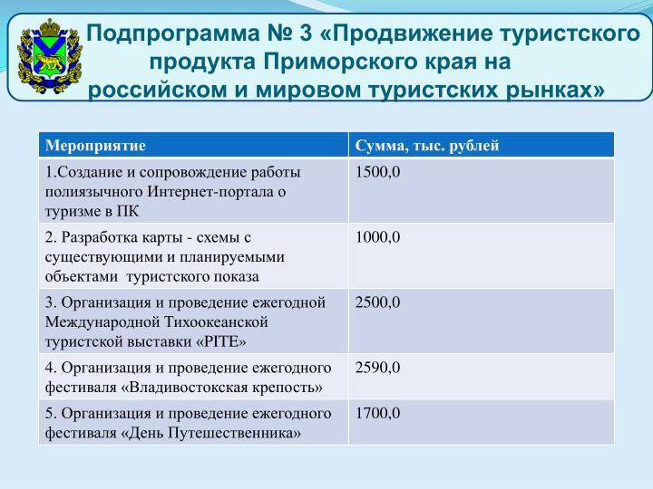 Подпрограмма № 3 «Продвижение туристского                продукта Приморского края на