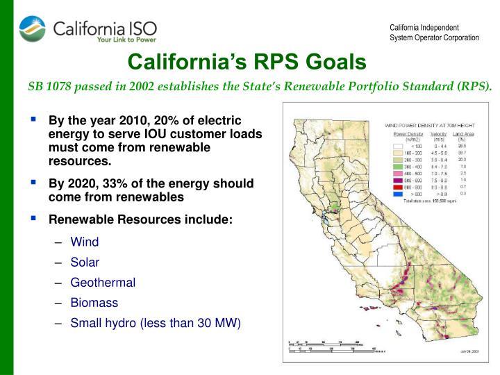 California's RPS Goals