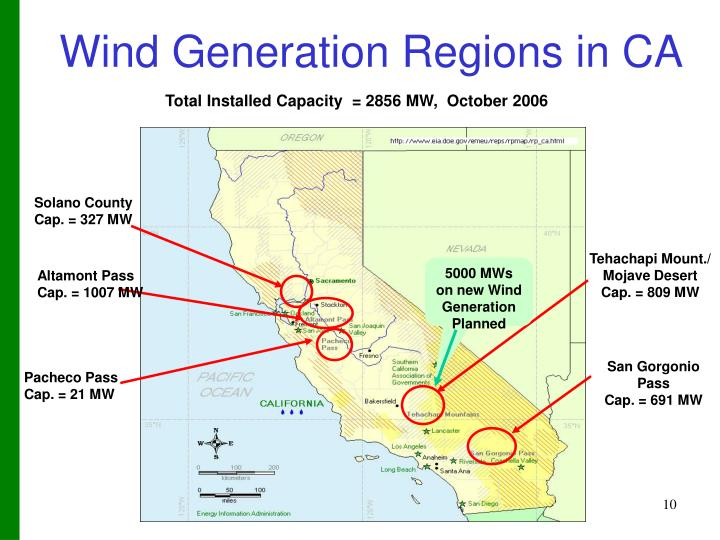 Wind Generation Regions in CA