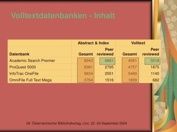 Volltextdatenbanken - Inhalt