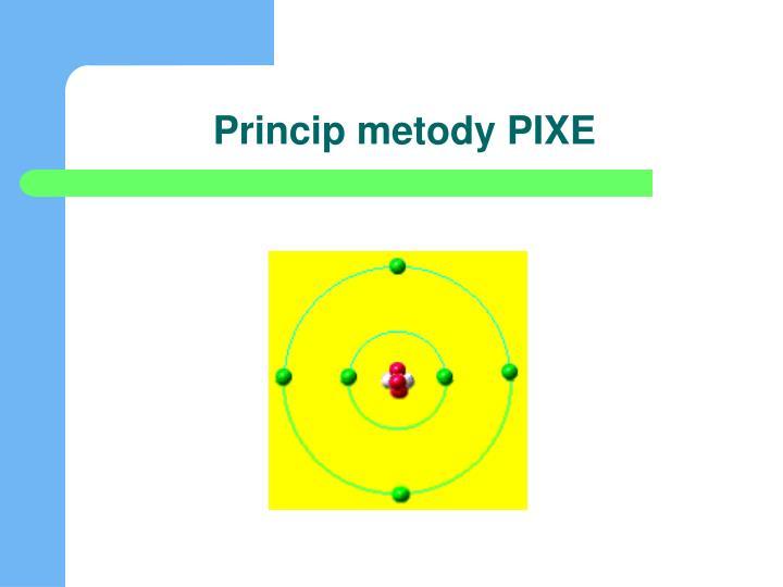Princip metody PIXE