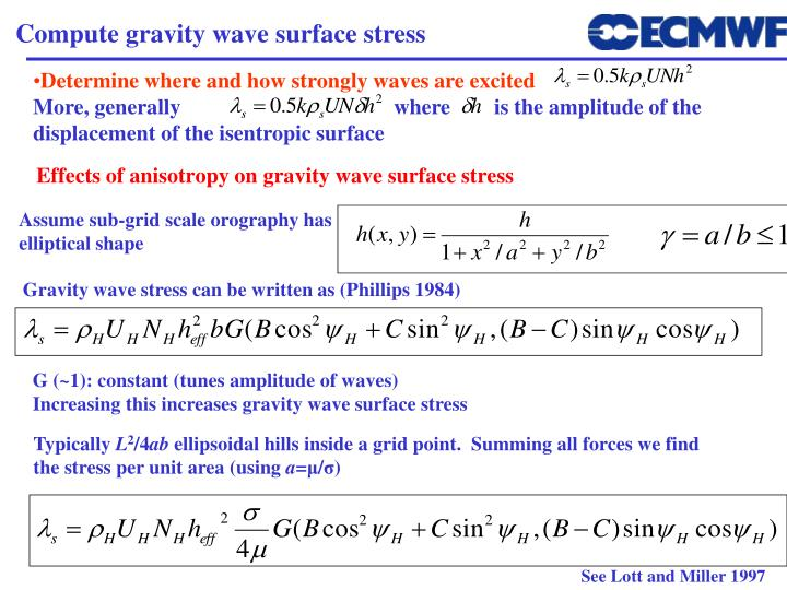 Compute gravity wave surface stress
