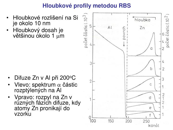 Hloubkové rozlišení na Si je okolo 10 nm