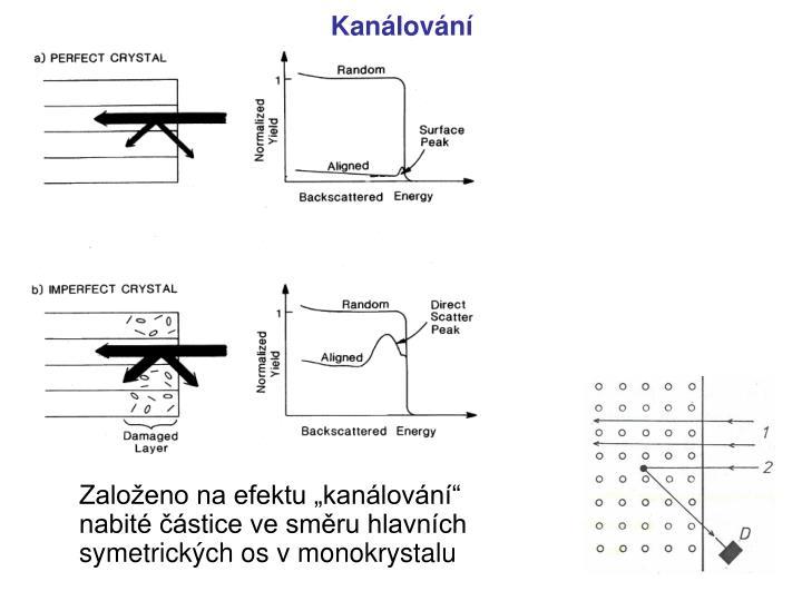 """Založeno na efektu """"kanálování"""" nabité částice ve směru hlavních symetrických os v monokrystalu"""