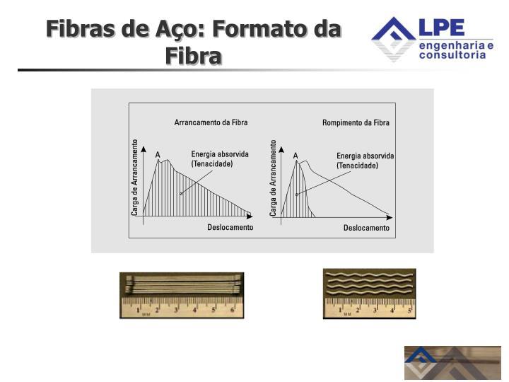 Fibras de Aço: Formato da Fibra