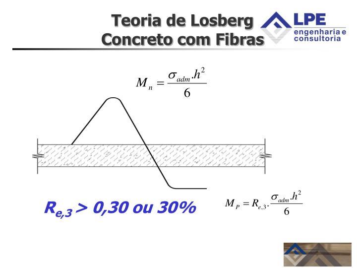 Teoria de Losberg