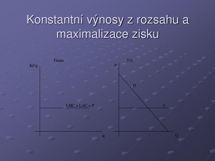 Konstantní výnosy z rozsahu a maximalizace zisku