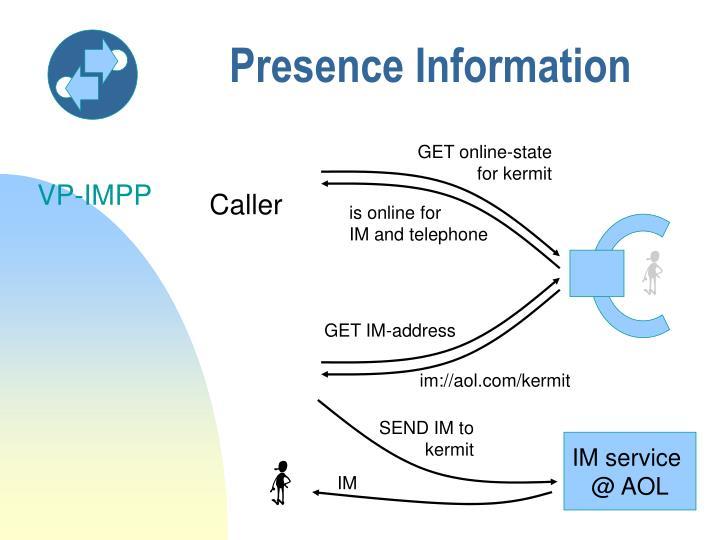 Presence Information