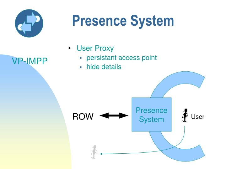Presence System