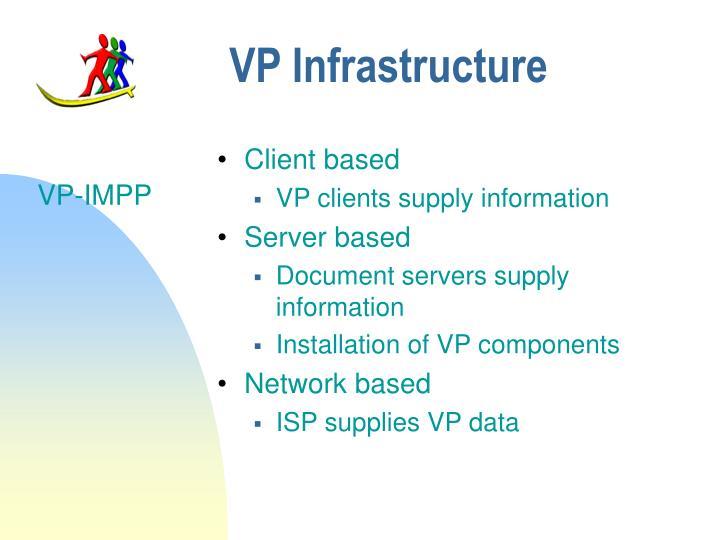 VP Infrastructure