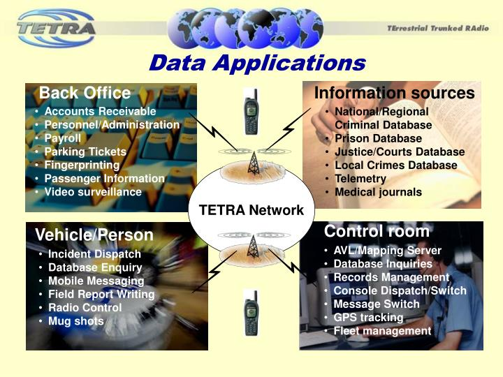 Data Applications