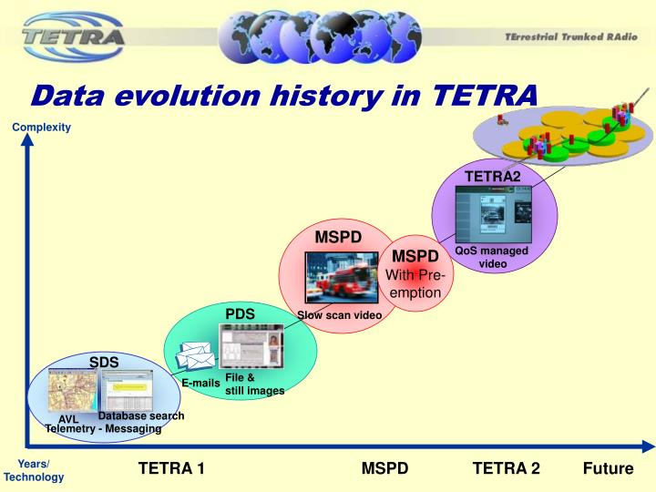 Data evolution history in TETRA