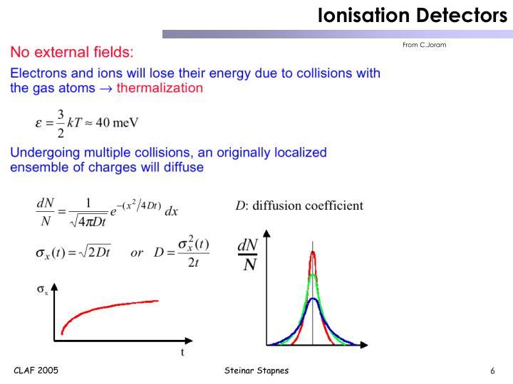 Ionisation Detectors