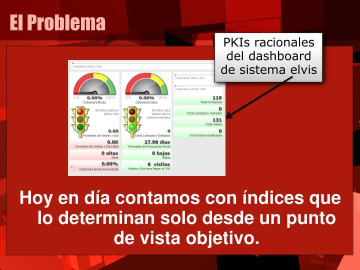 PKIs racionales del dashboard de sistema elvis