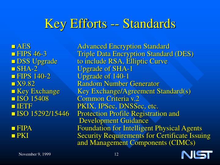 Key Efforts -- Standards