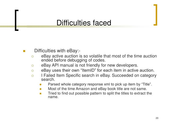 Difficulties faced
